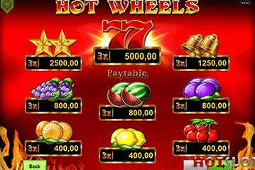 slot Hot Wheel